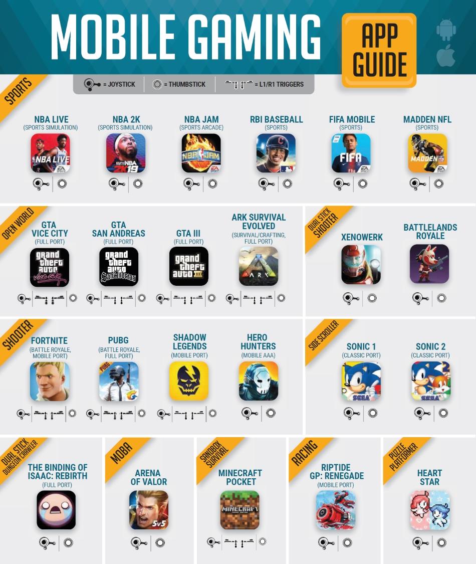 Výber podporovaných hier pre herné príslušenstvo UTOPIA